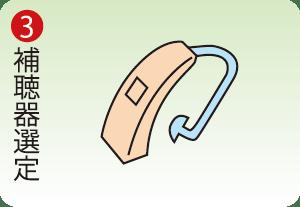補聴器選定